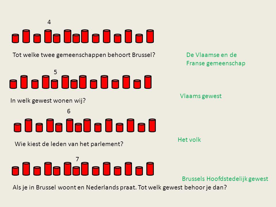 4 Tot welke twee gemeenschappen behoort Brussel? De Vlaamse en de Franse gemeenschap 5 In welk gewest wonen wij? Vlaams gewest 6 Wie kiest de leden va
