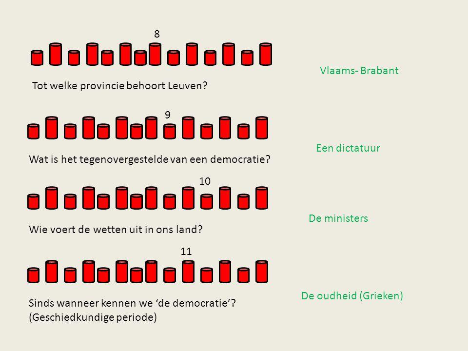 8 Tot welke provincie behoort Leuven? Vlaams- Brabant 9 Wat is het tegenovergestelde van een democratie? Een dictatuur 10 Wie voert de wetten uit in o