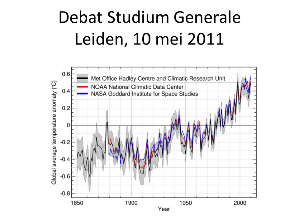 Debat Studium Generale Leiden, 10 mei 2011