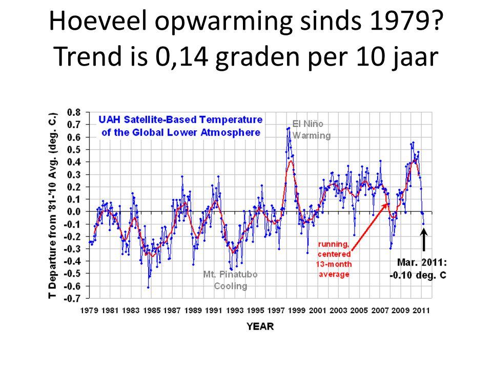 Als de helft van de trend door broeikasgassen komt, dan zitten we op de koers van 0,07 graden per decennium ofwel 0,7 graden per eeuw.
