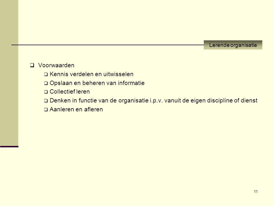11  Voorwaarden  Kennis verdelen en uitwisselen  Opslaan en beheren van informatie  Collectief leren  Denken in functie van de organisatie i.p.v.