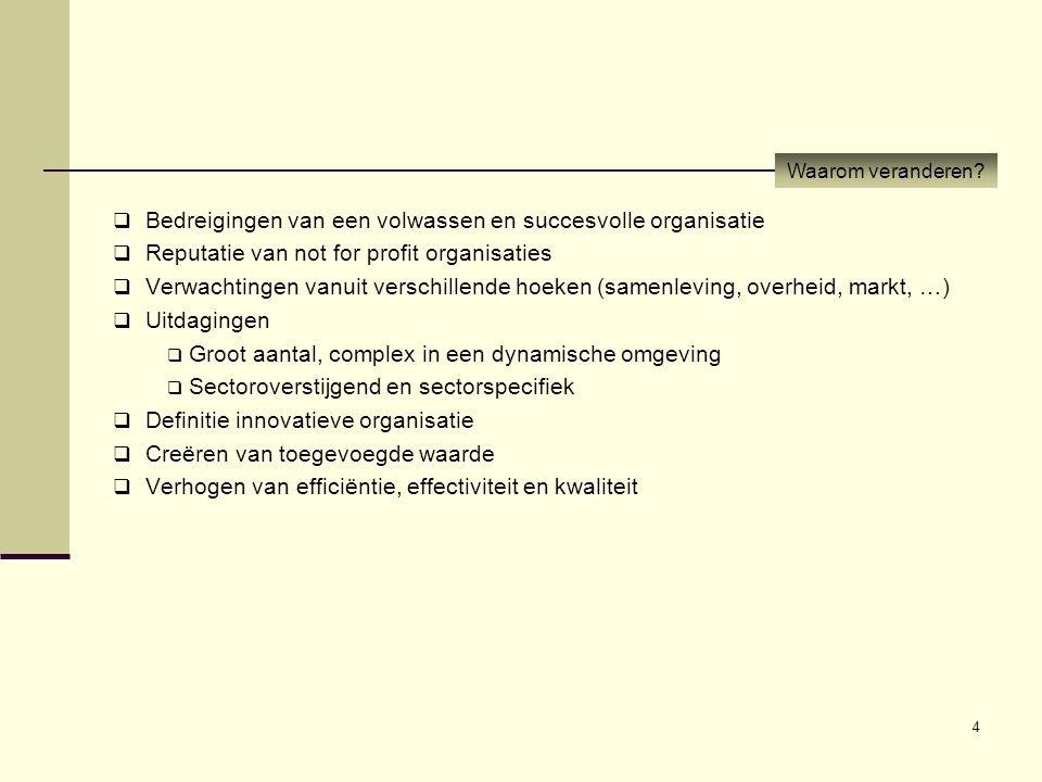 4  Bedreigingen van een volwassen en succesvolle organisatie  Reputatie van not for profit organisaties  Verwachtingen vanuit verschillende hoeken (samenleving, overheid, markt, …)  Uitdagingen  Groot aantal, complex in een dynamische omgeving  Sectoroverstijgend en sectorspecifiek  Definitie innovatieve organisatie  Creëren van toegevoegde waarde  Verhogen van efficiëntie, effectiviteit en kwaliteit Waarom veranderen