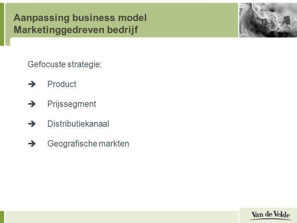 Aanpassing business model Marketinggedreven bedrijf Gefocuste strategie:  Product  Prijssegment  Distributiekanaal  Geografische markten