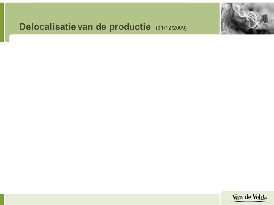 Delocalisatie van de productie (31/12/2009)