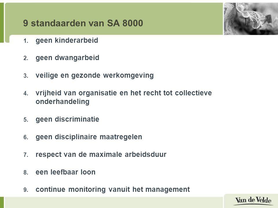 9 standaarden van SA 8000 1. geen kinderarbeid 2.