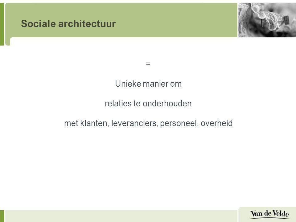 Sociale architectuur = Unieke manier om relaties te onderhouden met klanten, leveranciers, personeel, overheid