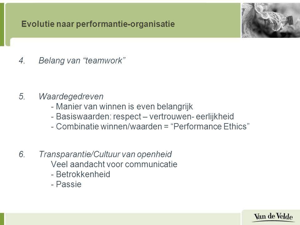 Evolutie naar performantie-organisatie 4.Belang van teamwork 5.