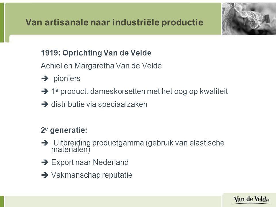 Aanpassing business model Marketinggedreven bedrijf Gefocuste strategie:  Product  Prijssegment  Distributiekanaal  Geografische markten  Merkenbeleid i.p.v.