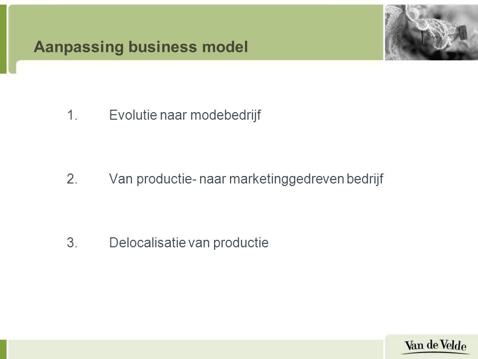 Aanpassing business model 1.Evolutie naar modebedrijf 2.Van productie- naar marketinggedreven bedrijf 3.Delocalisatie van productie