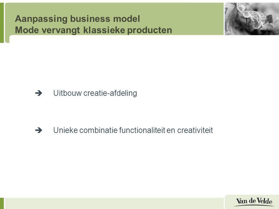 Aanpassing business model Mode vervangt klassieke producten  Uitbouw creatie-afdeling  Unieke combinatie functionaliteit en creativiteit
