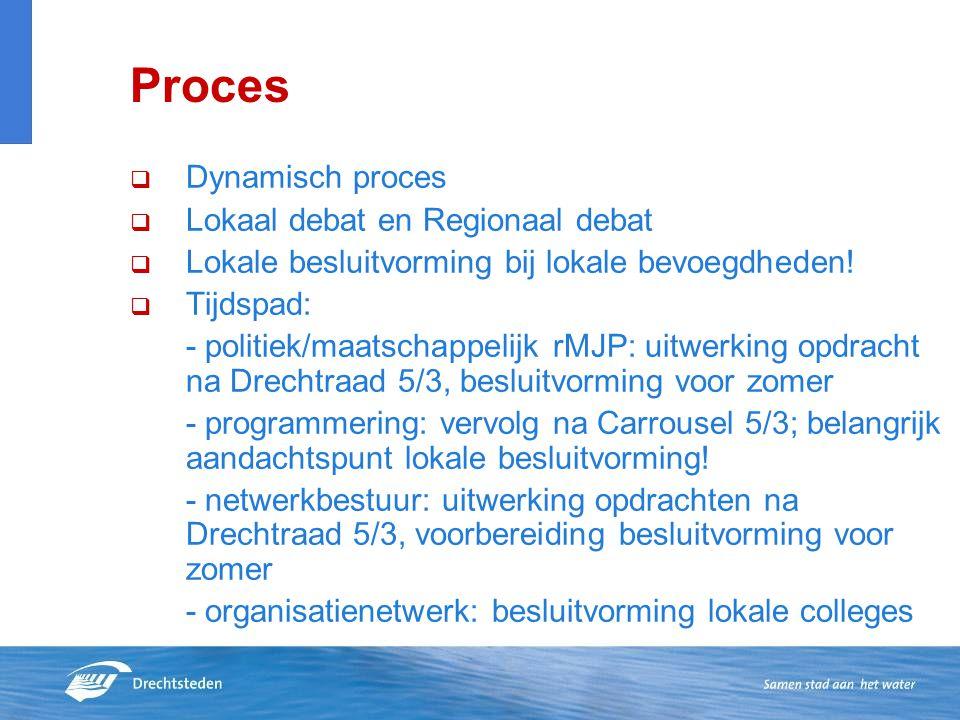 Proces  Dynamisch proces  Lokaal debat en Regionaal debat  Lokale besluitvorming bij lokale bevoegdheden!  Tijdspad: - politiek/maatschappelijk rM