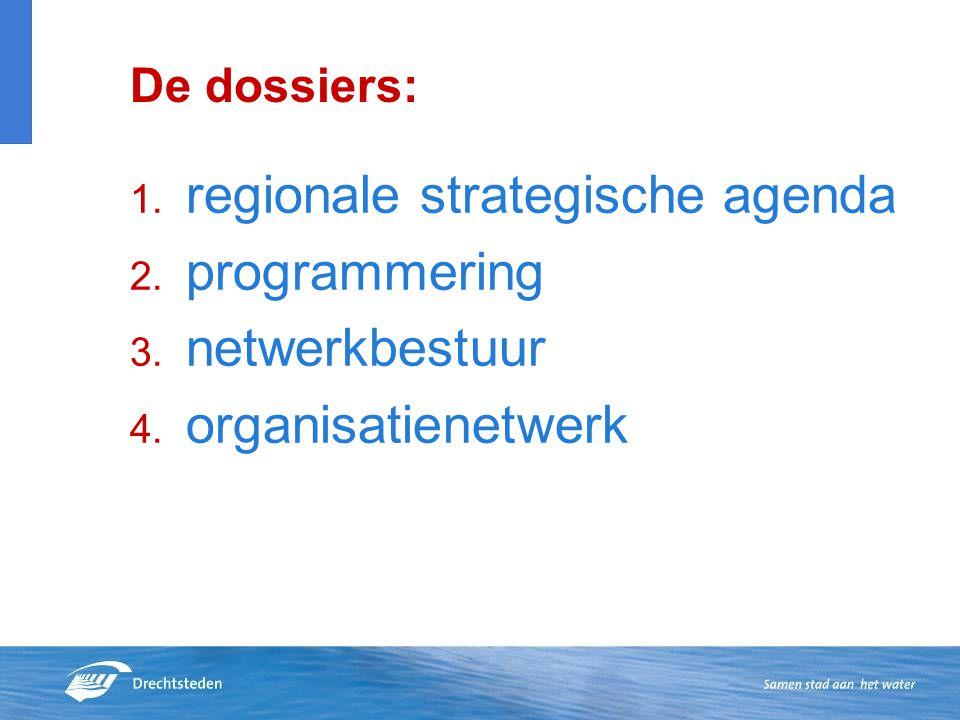 De dossiers: 1. regionale strategische agenda 2. programmering 3. netwerkbestuur 4. organisatienetwerk