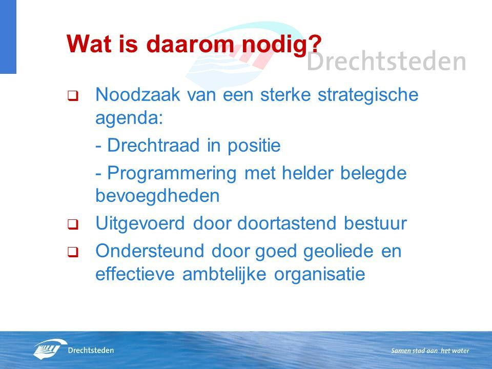 Wat is daarom nodig?  Noodzaak van een sterke strategische agenda: - Drechtraad in positie - Programmering met helder belegde bevoegdheden  Uitgevoe