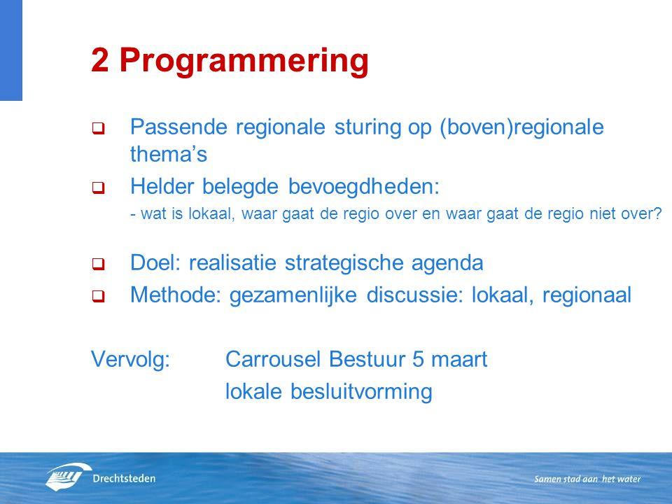 2 Programmering  Passende regionale sturing op (boven)regionale thema's  Helder belegde bevoegdheden: - wat is lokaal, waar gaat de regio over en wa