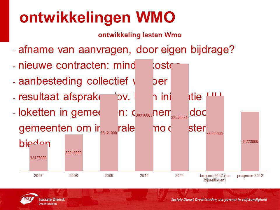 ontwikkelingen WMO - afname van aanvragen, door eigen bijdrage.