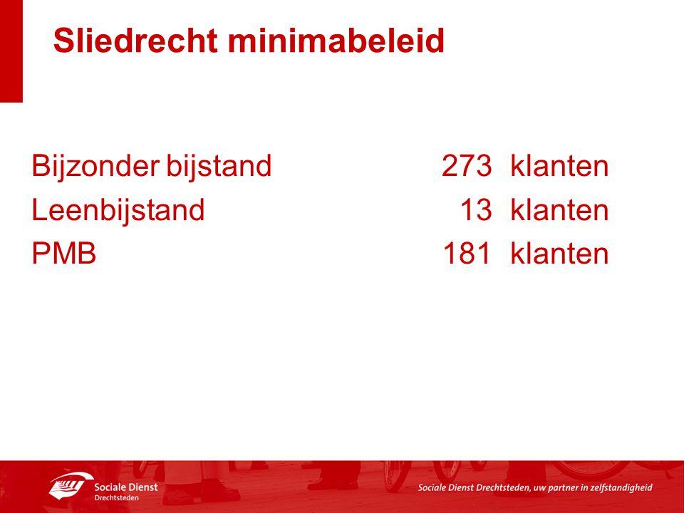 Sliedrecht minimabeleid Bijzonder bijstand273 klanten Leenbijstand 13 klanten PMB181klanten