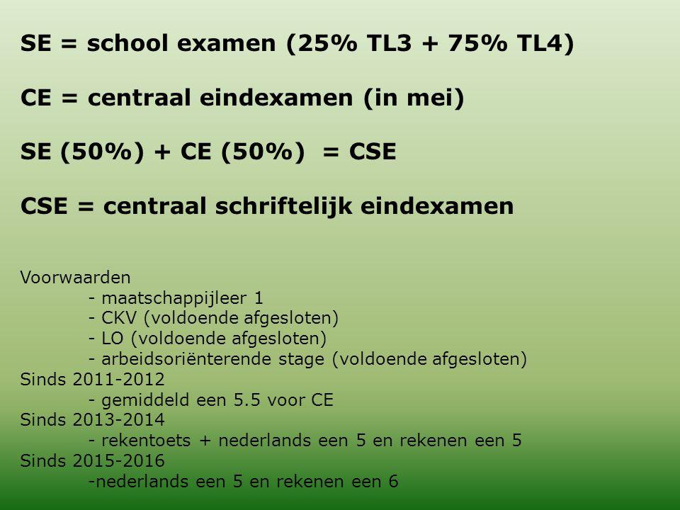 SE = school examen (25% TL3 + 75% TL4) CE = centraal eindexamen (in mei) SE (50%) + CE (50%) = CSE CSE = centraal schriftelijk eindexamen Voorwaarden - maatschappijleer 1 - CKV (voldoende afgesloten) - LO (voldoende afgesloten) - arbeidsoriënterende stage (voldoende afgesloten) Sinds 2011-2012 - gemiddeld een 5.5 voor CE Sinds 2013-2014 - rekentoets + nederlands een 5 en rekenen een 5 Sinds 2015-2016 -nederlands een 5 en rekenen een 6