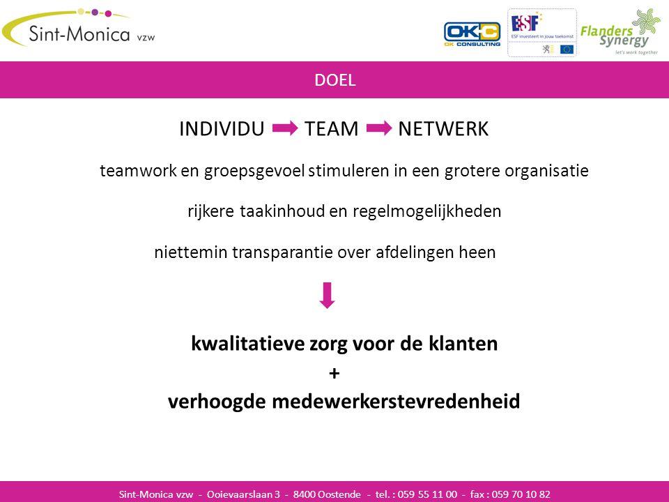 ZIEKENHUISINFECTIES DOEL Sint-Monica vzw - Ooievaarslaan 3 - 8400 Oostende - tel. : 059 55 11 00 - fax : 059 70 10 82 INDIVIDU TEAM NETWERK teamwork e