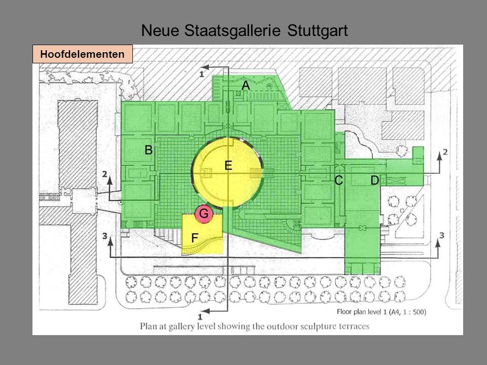 Neue Staatsgallerie Stuttgart Hoofdelementen
