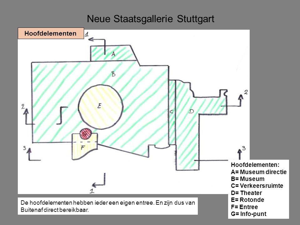 Neue Staatsgallerie Stuttgart Hoofdelementen Hoofdelementen: A= Museum directie B= Museum C= Verkeersruimte D= Theater E= Rotonde F= Entree G= Info-pu