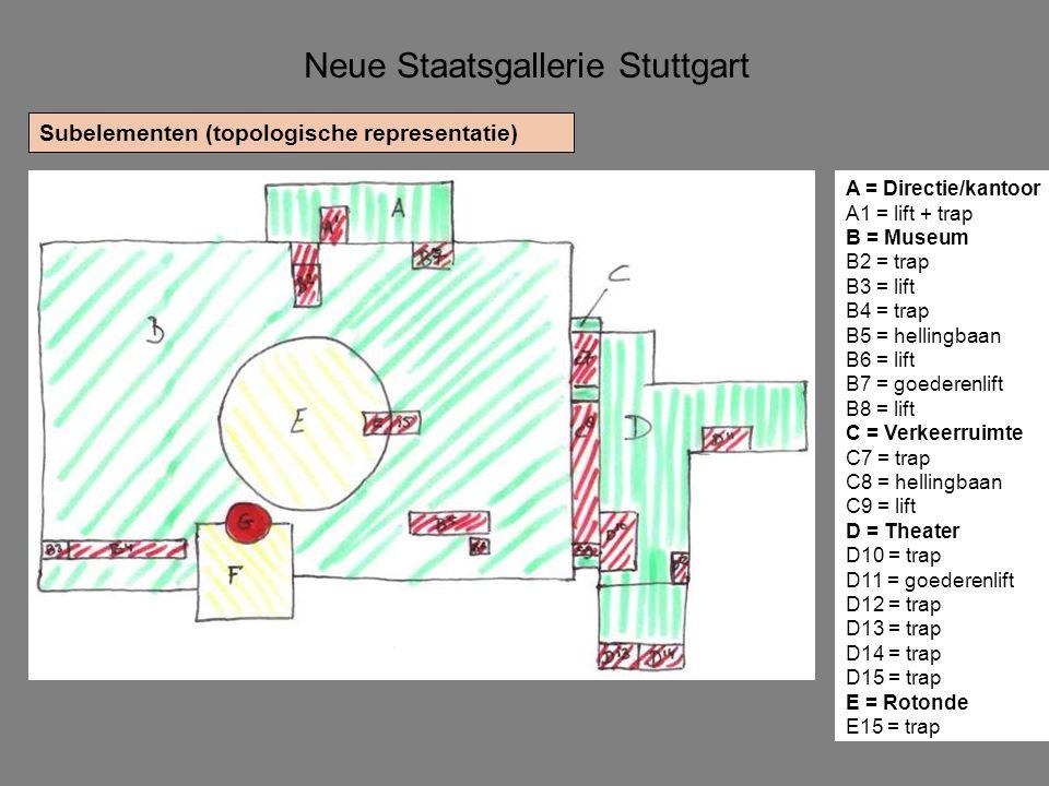 Neue Staatsgallerie Stuttgart Subelementen (topologische representatie) A = Directie/kantoor A1 = lift + trap B = Museum B2 = trap B3 = lift B4 = trap