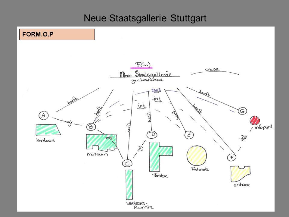Neue Staatsgallerie Stuttgart FORM.O.P