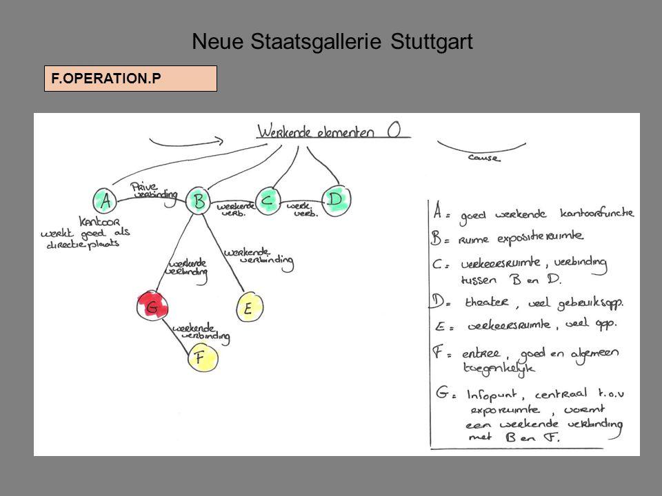 Neue Staatsgallerie Stuttgart F.OPERATION.P