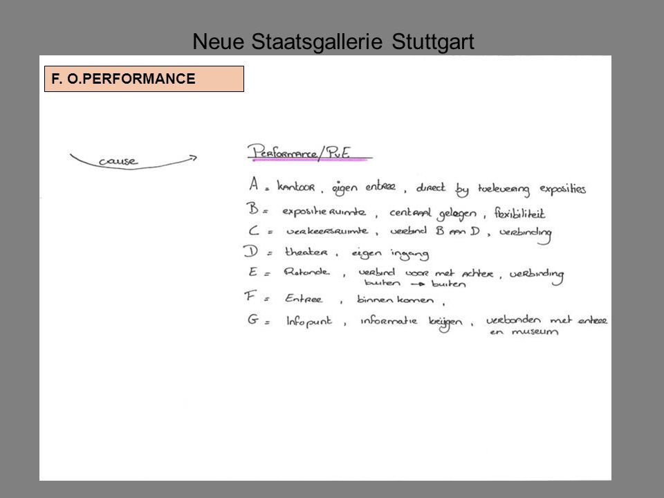 Neue Staatsgallerie Stuttgart F. O.PERFORMANCE