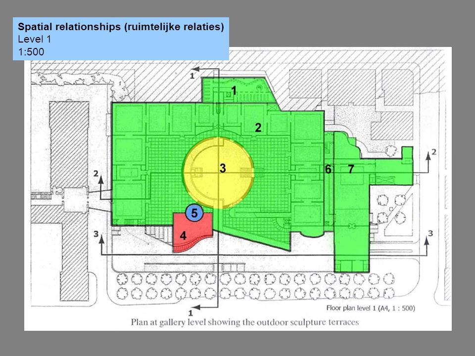 Spatial relationships (ruimtelijke relaties) Level 1 1:500