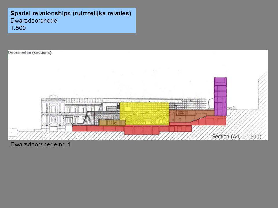 Dwarsdoorsnede nr. 1 Spatial relationships (ruimtelijke relaties) Dwarsdoorsnede 1:500