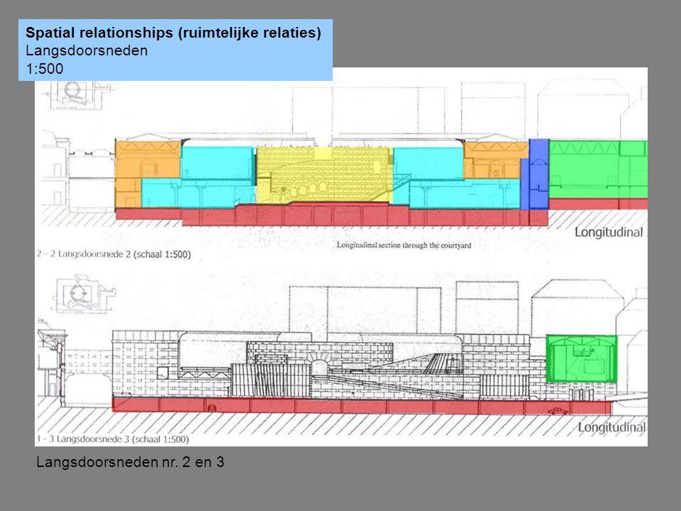 Langsdoorsneden nr. 2 en 3 Spatial relationships (ruimtelijke relaties) Langsdoorsneden 1:500