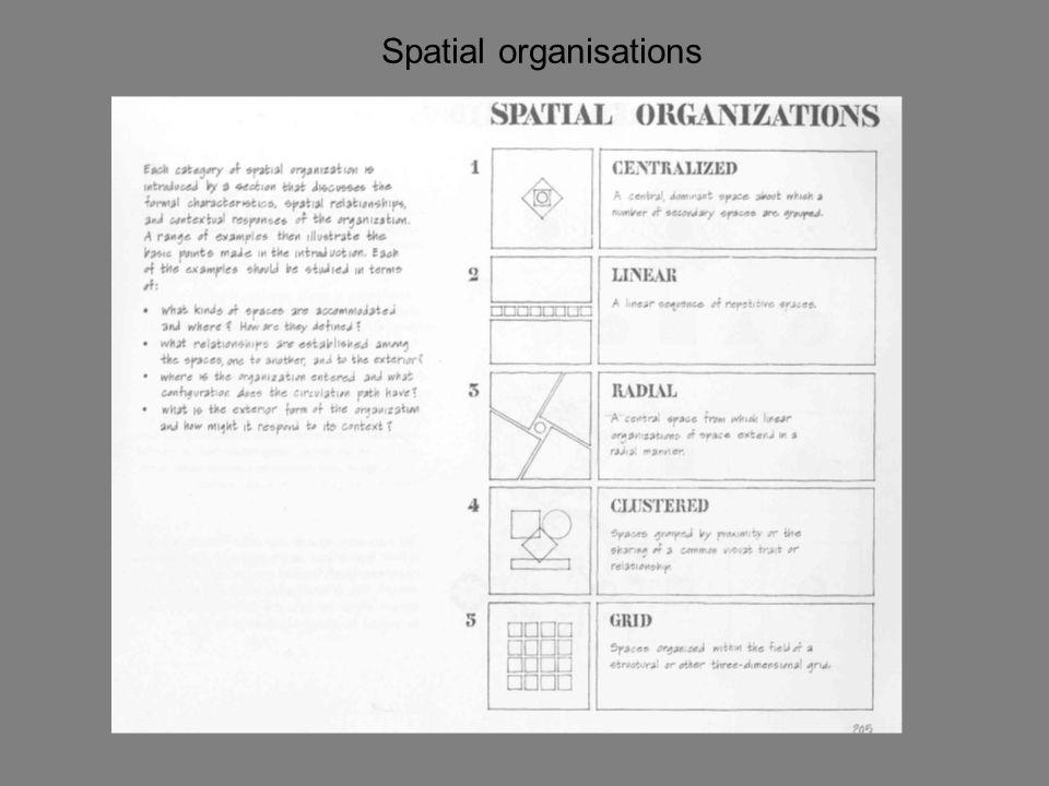 Spatial organisations