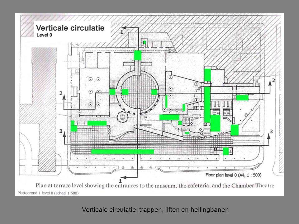 Verticale circulatie: trappen, liften en hellingbanen