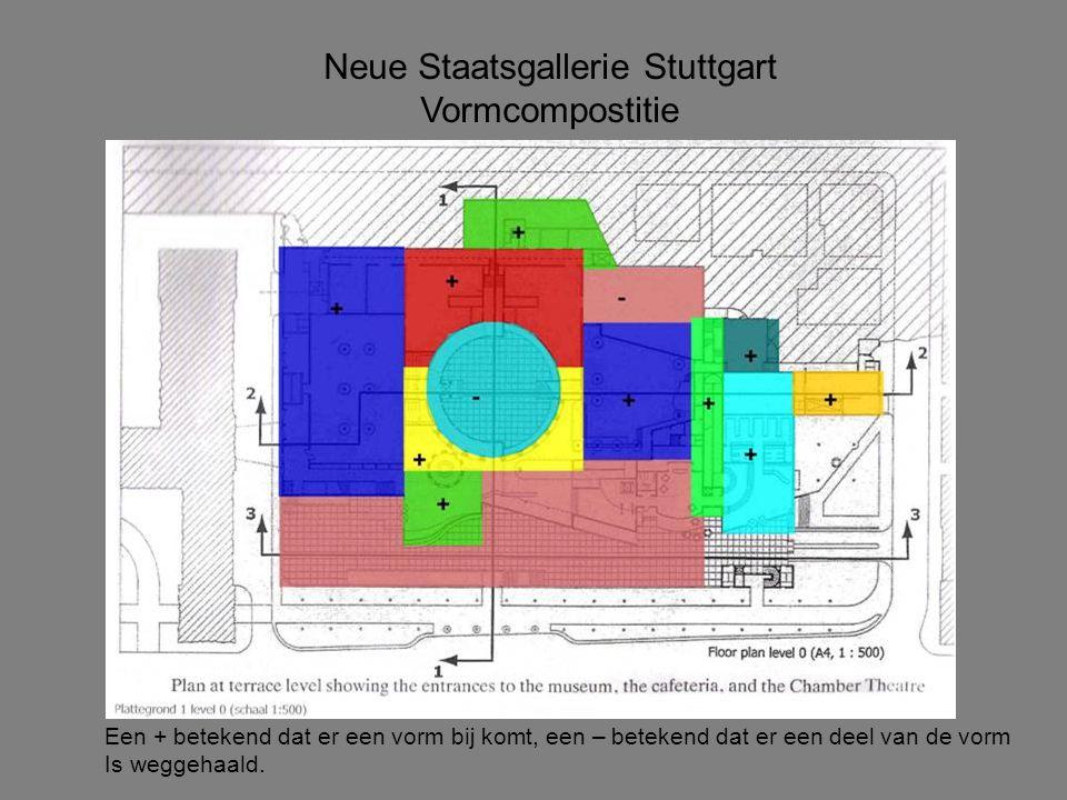 Neue Staatsgallerie Stuttgart Vormcompostitie Een + betekend dat er een vorm bij komt, een – betekend dat er een deel van de vorm Is weggehaald.