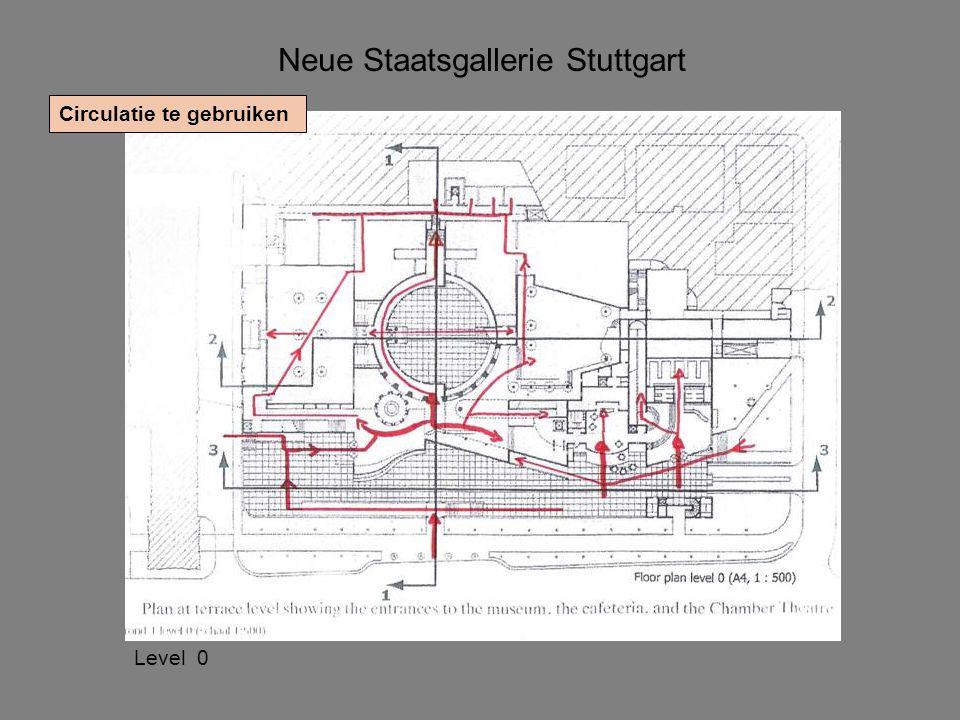 Neue Staatsgallerie Stuttgart Circulatie te gebruiken Level 0