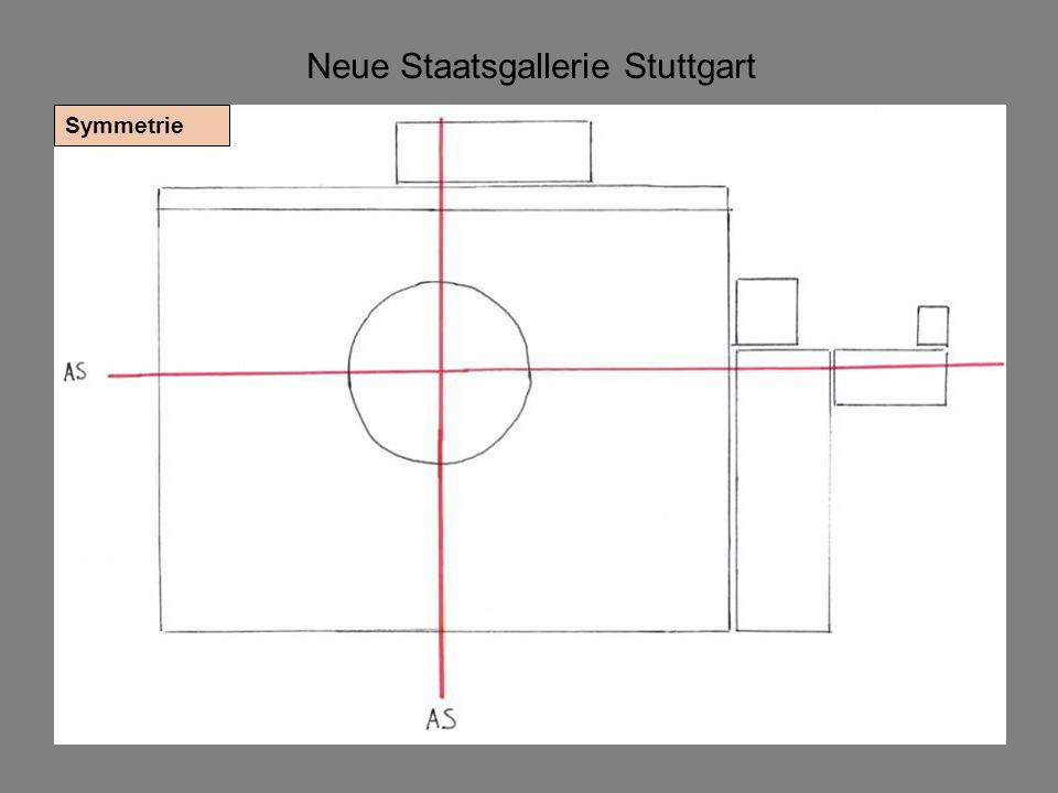 Neue Staatsgallerie Stuttgart Symmetrie