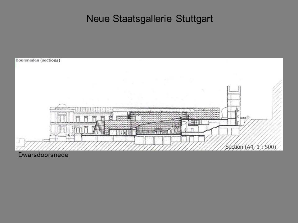 Neue Staatsgallerie Stuttgart Structuur