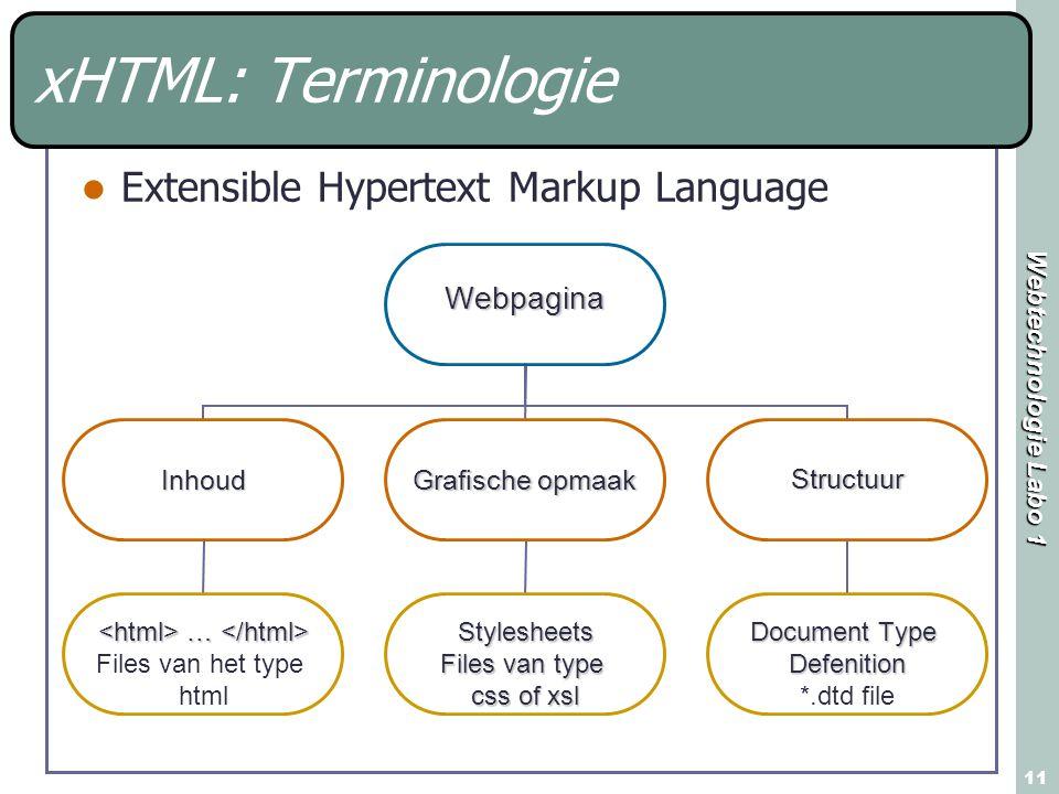 Webtechnologie Labo 1 11 xHTML: Terminologie Extensible Hypertext Markup LanguageWebpagina Inhoud … … Files van het type html Grafische opmaak Stylesheets Files van type css of xsl Structuur Document Type Defenition *.dtd file