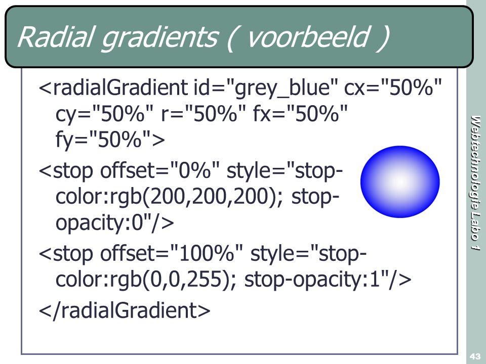 Webtechnologie Labo 1 43 Radial gradients ( voorbeeld )