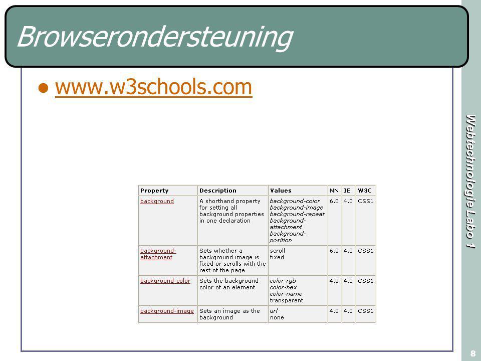 Webtechnologie Labo 1 59 Selectoren combineren Indien dezelfde stijlregels gelden voor meerdere elementen/selectoren : selectoren combineren met , h1, h2 { color:red;} h1 {font-size : 32pt;} h2 {font-size : 28pt;}