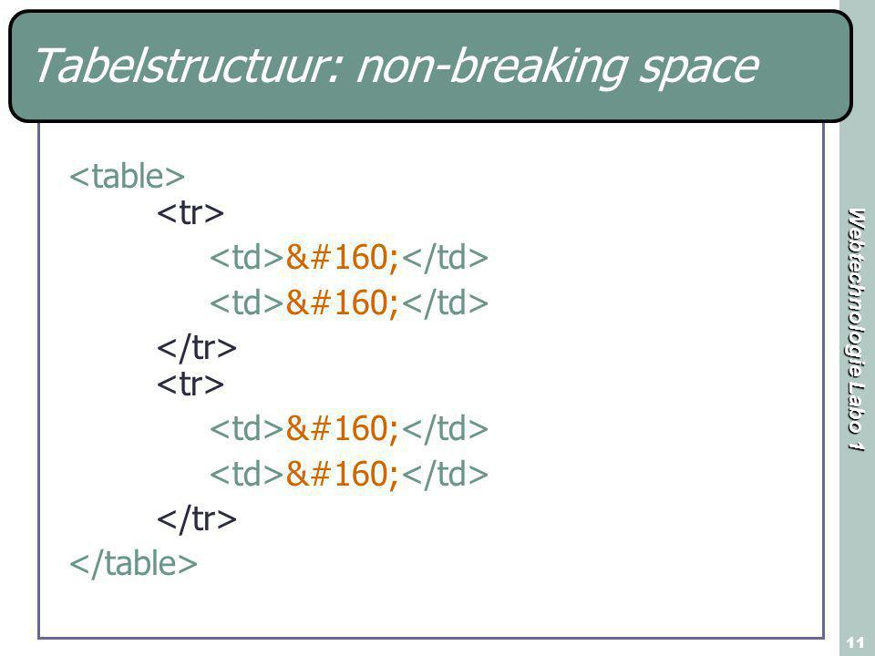 Webtechnologie Labo 1 11 Tabelstructuur: non-breaking space