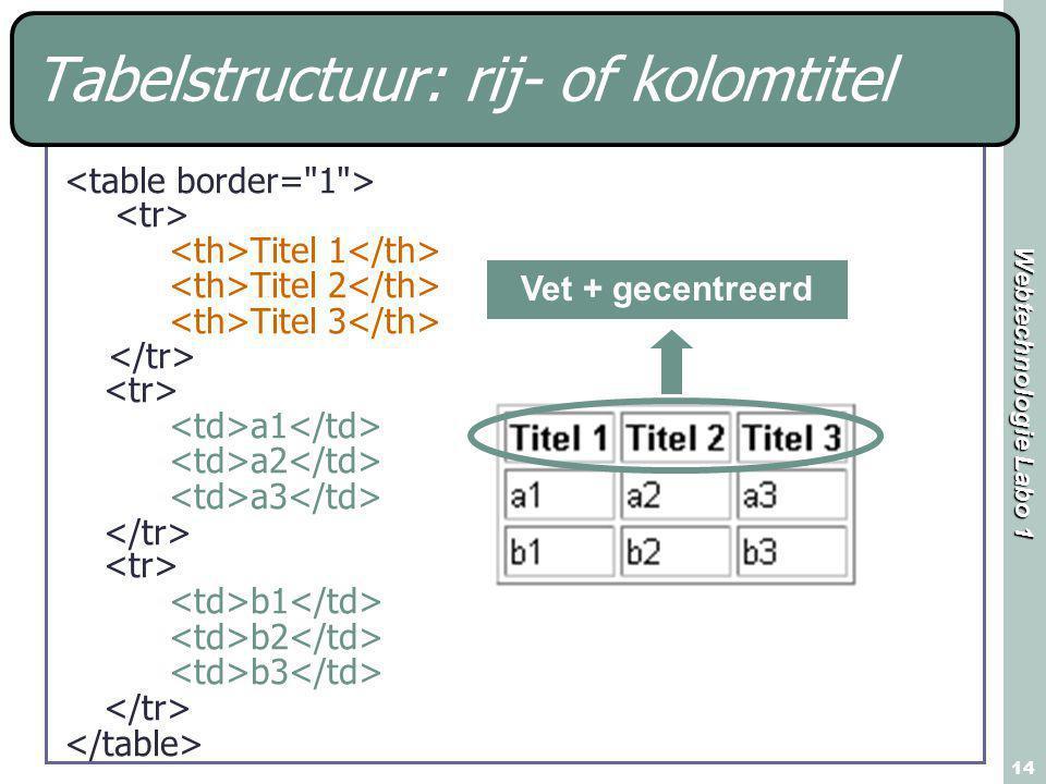 Webtechnologie Labo 1 14 Titel 1 Titel 2 Titel 3 a1 a2 a3 b1 b2 b3 Vet + gecentreerd Tabelstructuur: rij- of kolomtitel