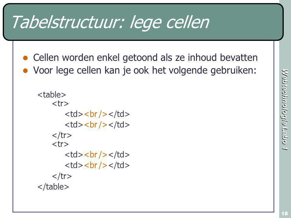 Webtechnologie Labo 1 18 Cellen worden enkel getoond als ze inhoud bevatten Voor lege cellen kan je ook het volgende gebruiken: Tabelstructuur: lege c