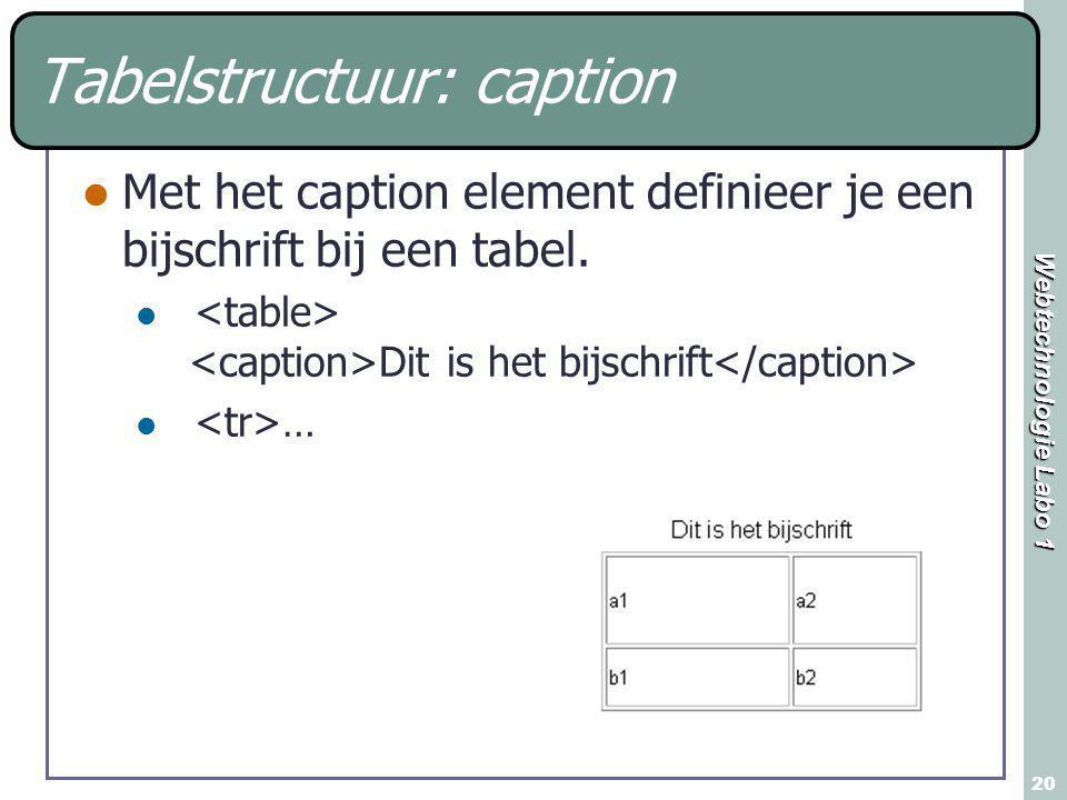 Webtechnologie Labo 1 20 Tabelstructuur: caption Met het caption element definieer je een bijschrift bij een tabel. Dit is het bijschrift …