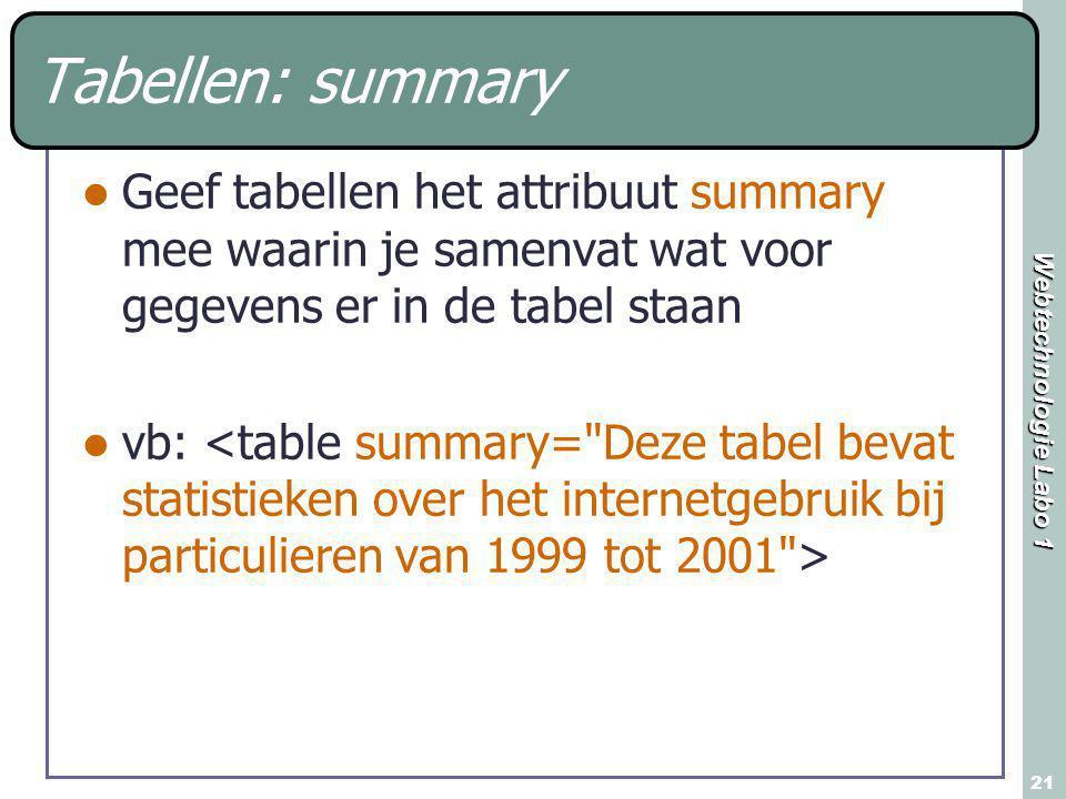 Webtechnologie Labo 1 21 Tabellen: summary Geef tabellen het attribuut summary mee waarin je samenvat wat voor gegevens er in de tabel staan vb: