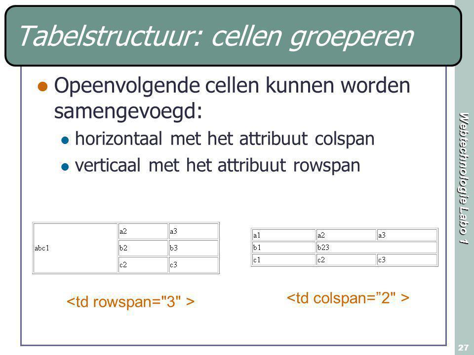 Webtechnologie Labo 1 27 Tabelstructuur: cellen groeperen Opeenvolgende cellen kunnen worden samengevoegd: horizontaal met het attribuut colspan verti