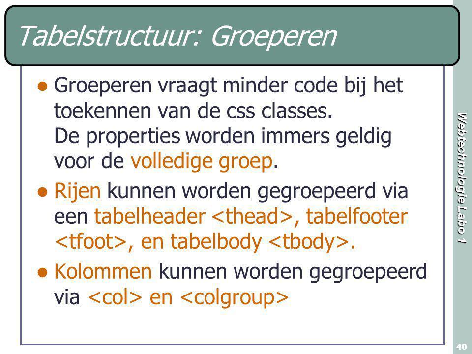 Webtechnologie Labo 1 40 Tabelstructuur: Groeperen Groeperen vraagt minder code bij het toekennen van de css classes. De properties worden immers geld