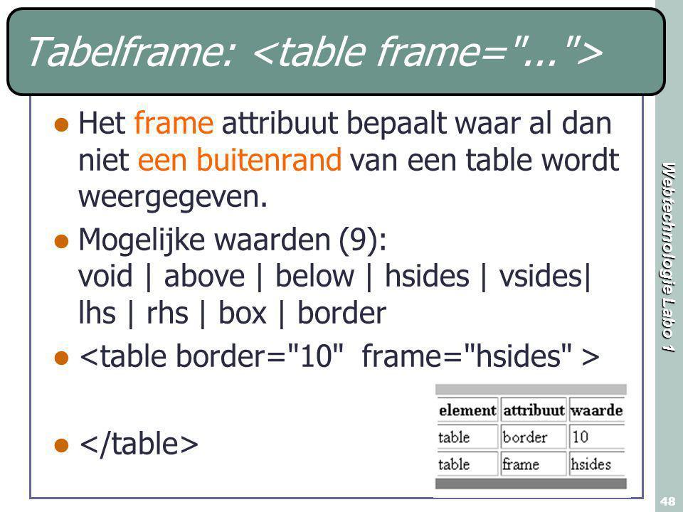 Webtechnologie Labo 1 48 Tabelframe: Het frame attribuut bepaalt waar al dan niet een buitenrand van een table wordt weergegeven. Mogelijke waarden (9