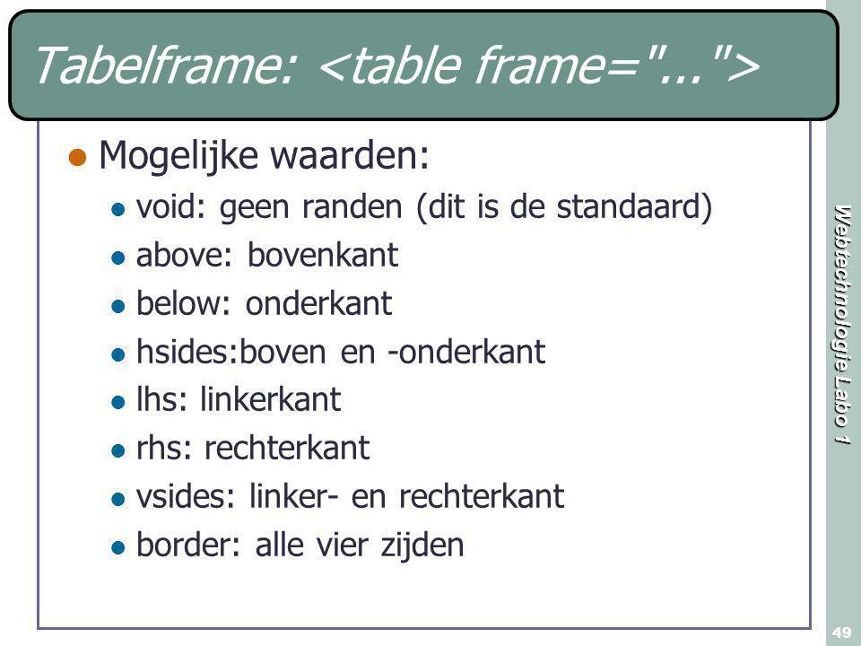 Webtechnologie Labo 1 49 Tabelframe: Mogelijke waarden: void: geen randen (dit is de standaard) above: bovenkant below: onderkant hsides:boven en -onderkant lhs: linkerkant rhs: rechterkant vsides: linker- en rechterkant border: alle vier zijden