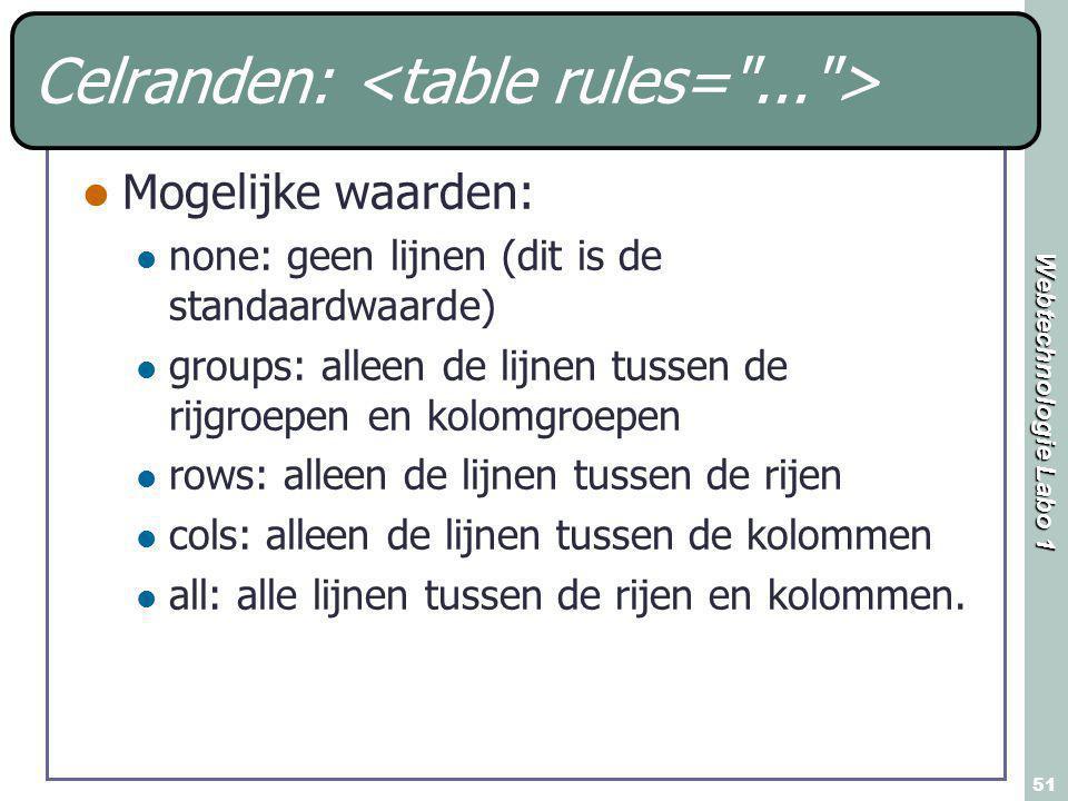 Webtechnologie Labo 1 51 Celranden: Mogelijke waarden: none: geen lijnen (dit is de standaardwaarde) groups: alleen de lijnen tussen de rijgroepen en kolomgroepen rows: alleen de lijnen tussen de rijen cols: alleen de lijnen tussen de kolommen all: alle lijnen tussen de rijen en kolommen.